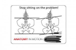 Proper posture diagram.